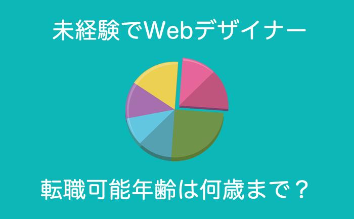 Webデザイナー 転職可能年齢 何歳